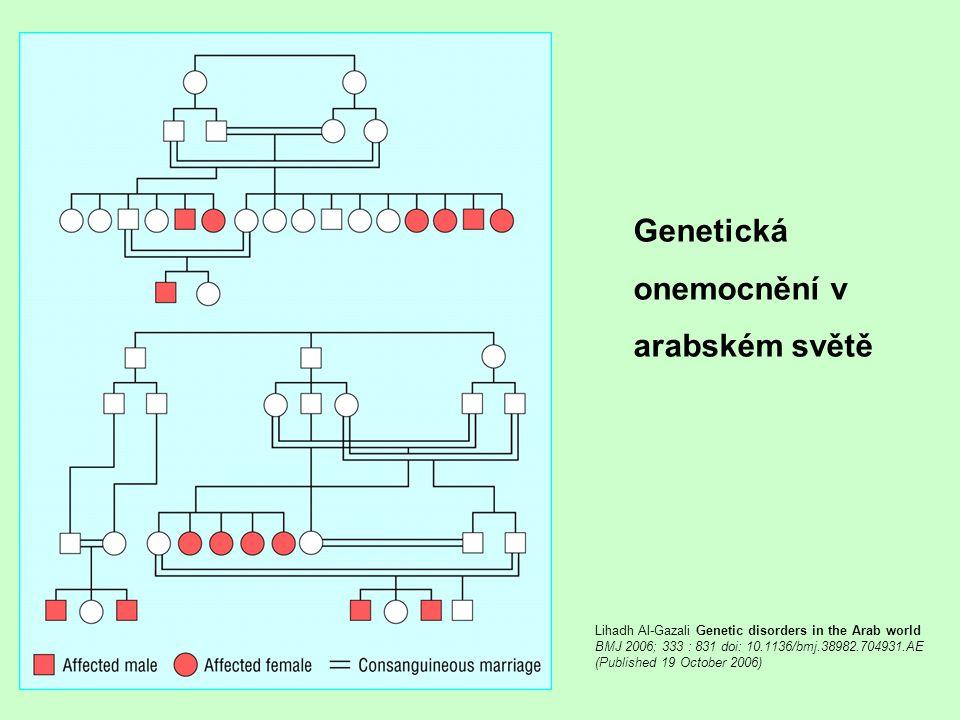 Genetická onemocnění v arabském světě