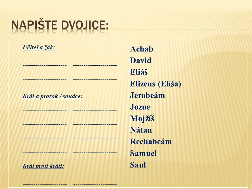 Napište dvojice: Achab David Eliáš Elizeus (Elíša) Jerobeám Jozue