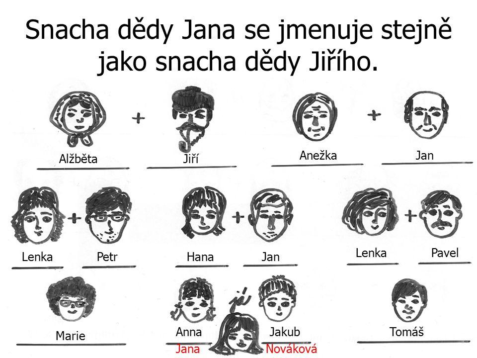 Snacha dědy Jana se jmenuje stejně jako snacha dědy Jiřího.