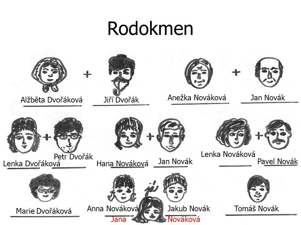 Rodokmen Anežka Nováková Jan Novák Alžběta Dvořáková Jiří Dvořák