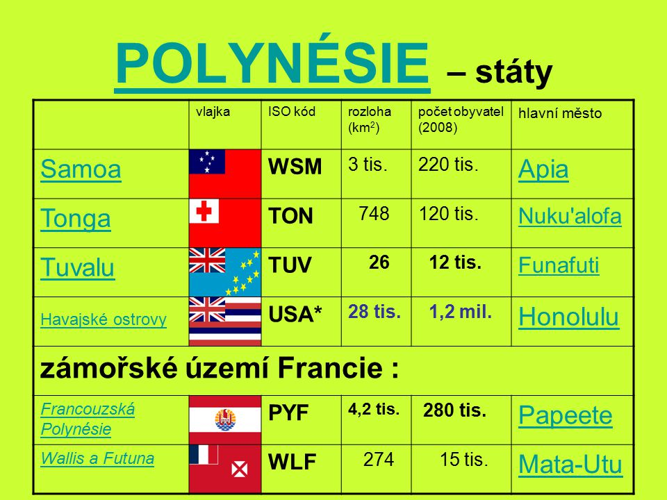 POLYNÉSIE – státy zámořské území Francie : Samoa Apia Tonga Tuvalu