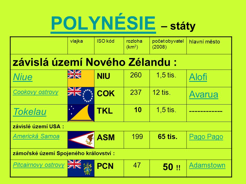 POLYNÉSIE – státy závislá území Nového Zélandu : Niue Alofi Avarua