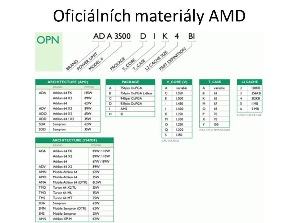 Oficiálních materiály AMD