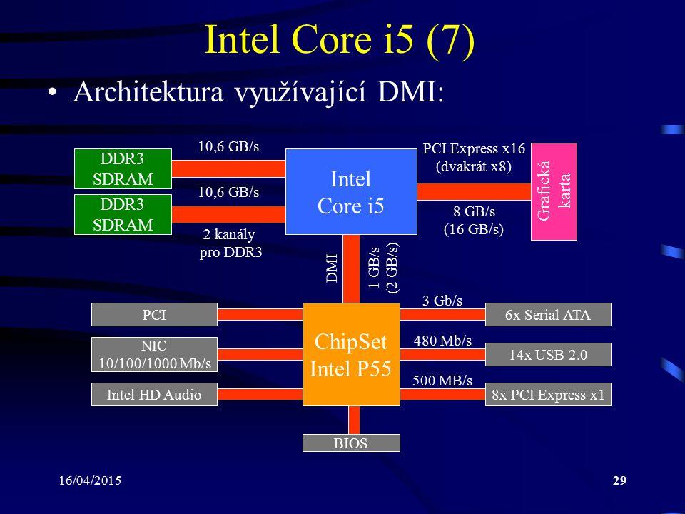 Intel Core i5 (7) Architektura využívající DMI: Intel Core i5 ChipSet