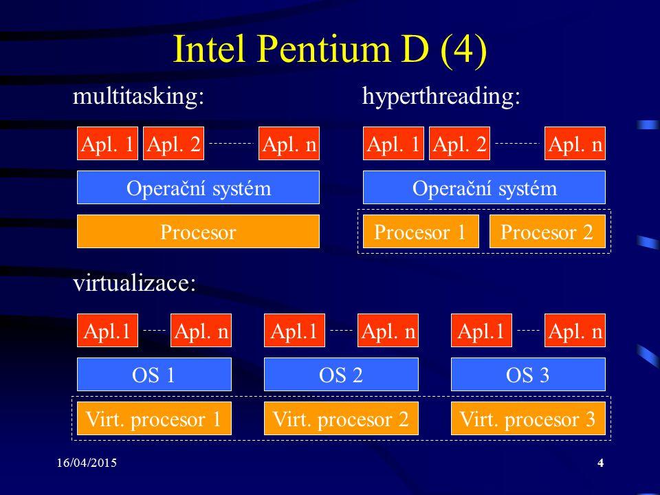 Intel Pentium D (4) multitasking: hyperthreading: virtualizace: Apl. 1