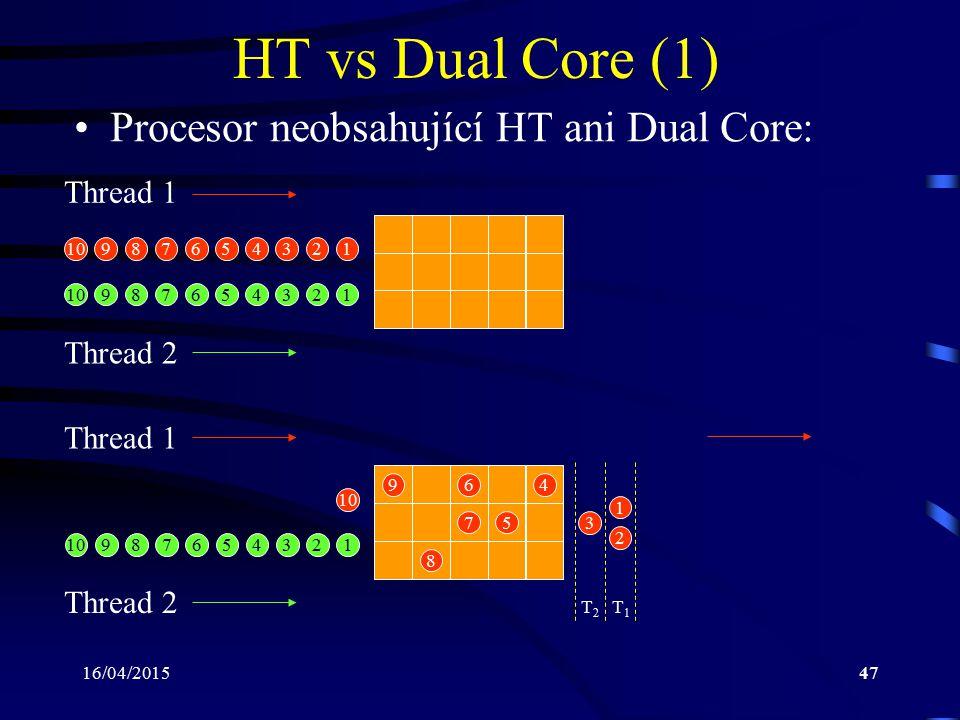 HT vs Dual Core (1) Procesor neobsahující HT ani Dual Core: Thread 1