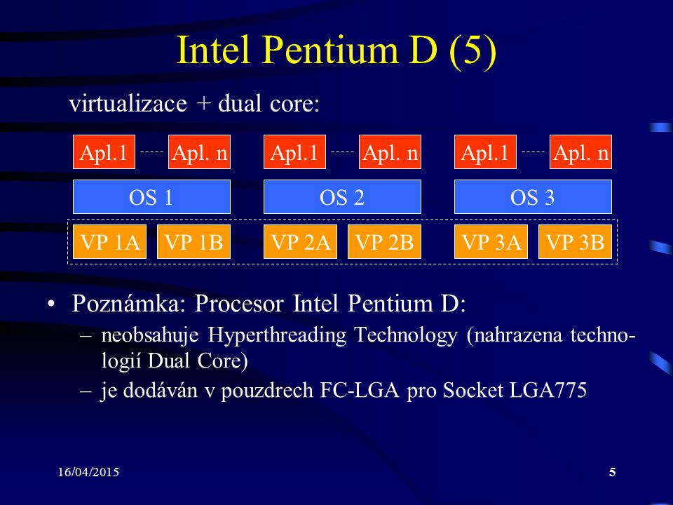 Intel Pentium D (5) virtualizace + dual core: