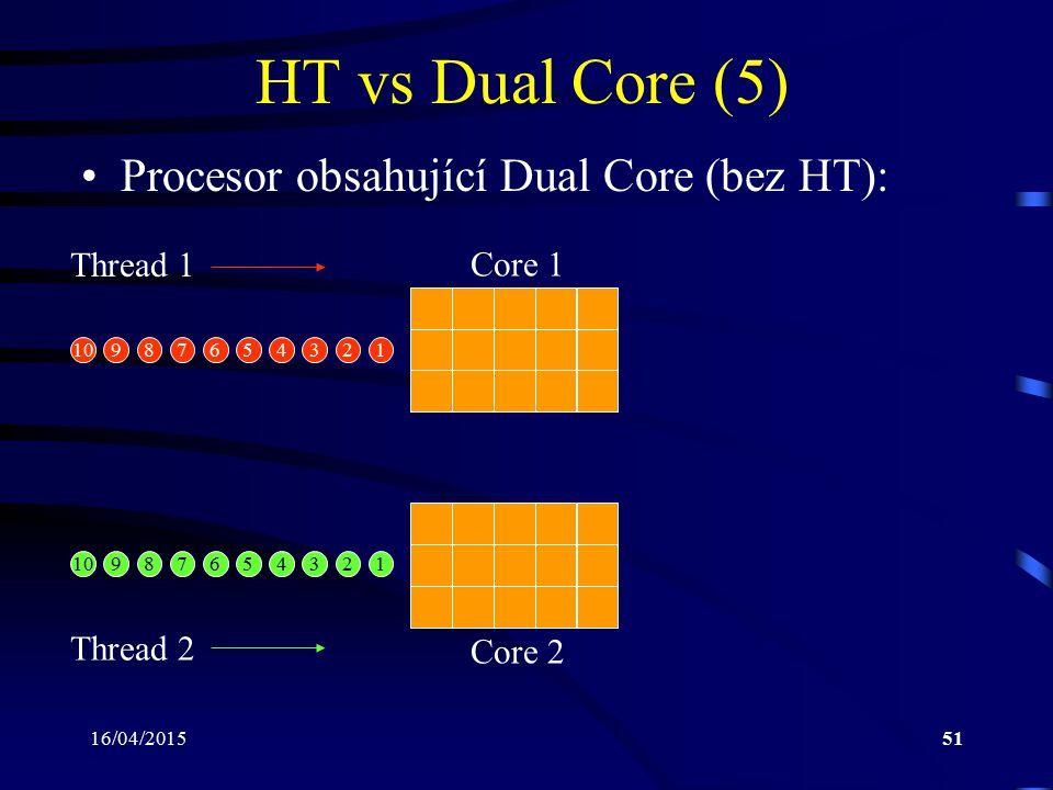 HT vs Dual Core (5) Procesor obsahující Dual Core (bez HT): Core 1
