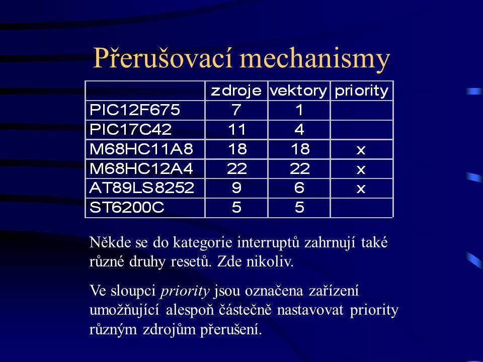Přerušovací mechanismy
