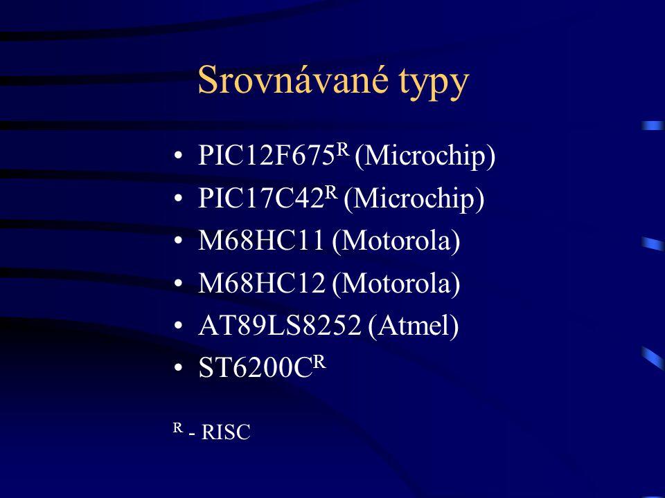 Srovnávané typy PIC12F675R (Microchip) PIC17C42R (Microchip)