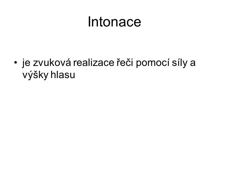 Intonace je zvuková realizace řeči pomocí síly a výšky hlasu