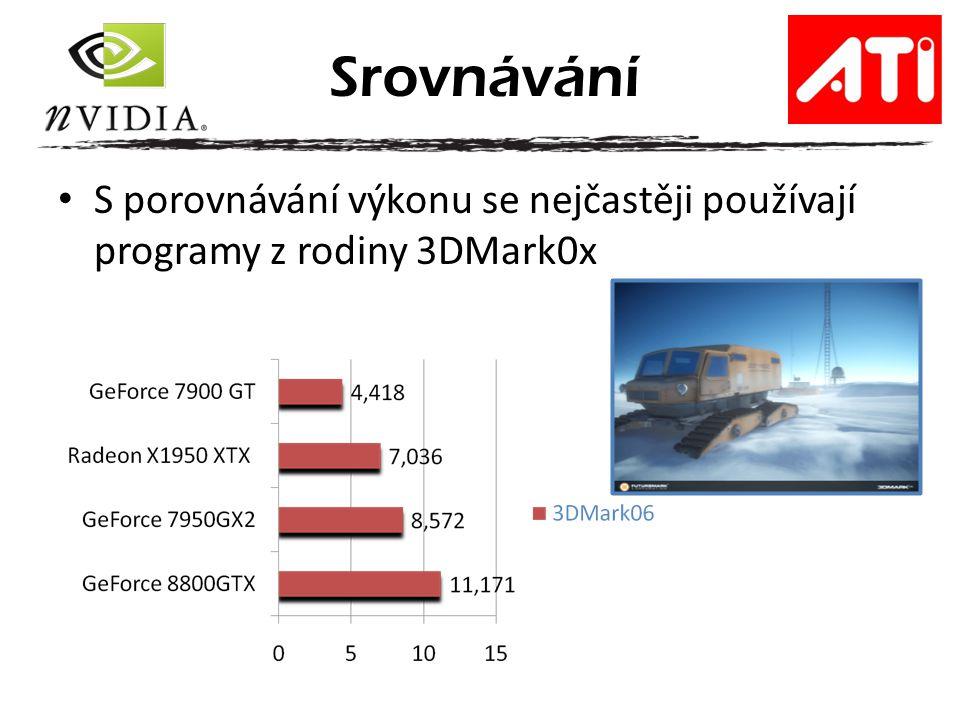 Srovnávání S porovnávání výkonu se nejčastěji používají programy z rodiny 3DMark0x