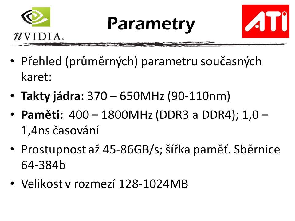 Parametry Přehled (průměrných) parametru současných karet: