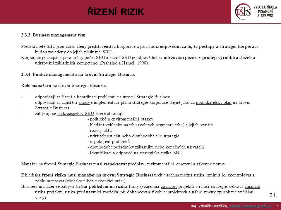 ŘÍZENÍ RIZIK 21. 2.3.3. Business management tým