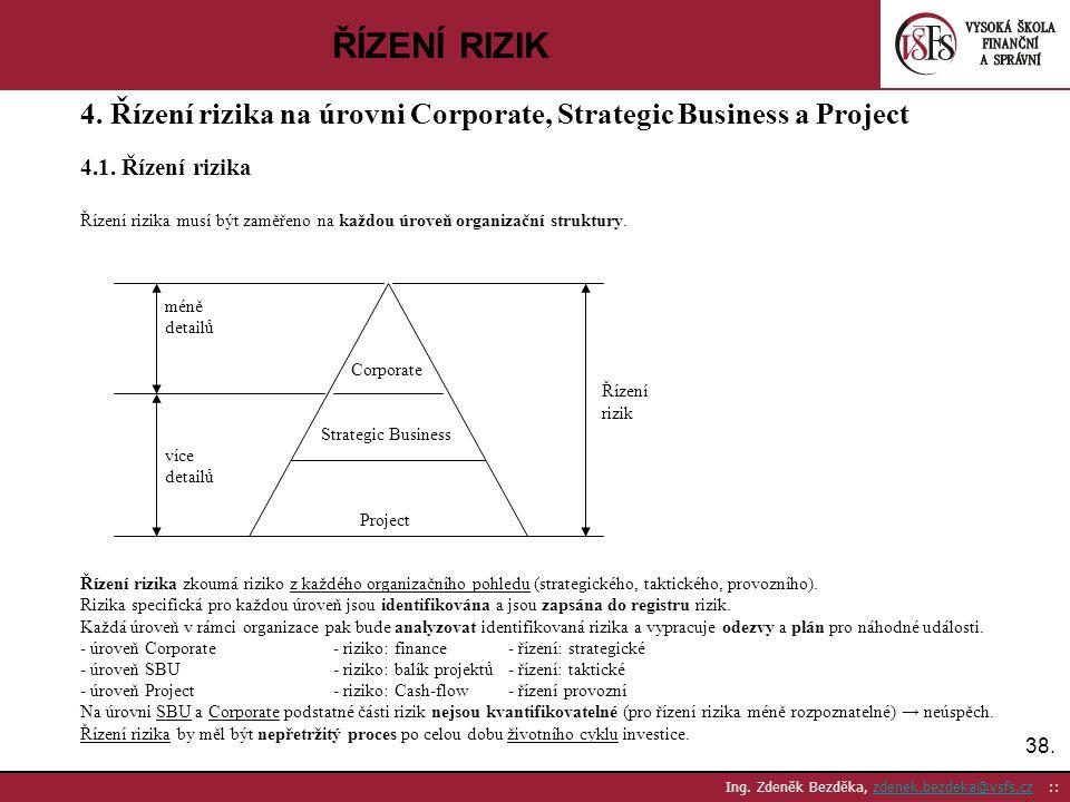 ŘÍZENÍ RIZIK 4. Řízení rizika na úrovni Corporate, Strategic Business a Project. 4.1. Řízení rizika.