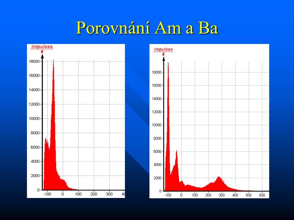 Porovnání Am a Ba