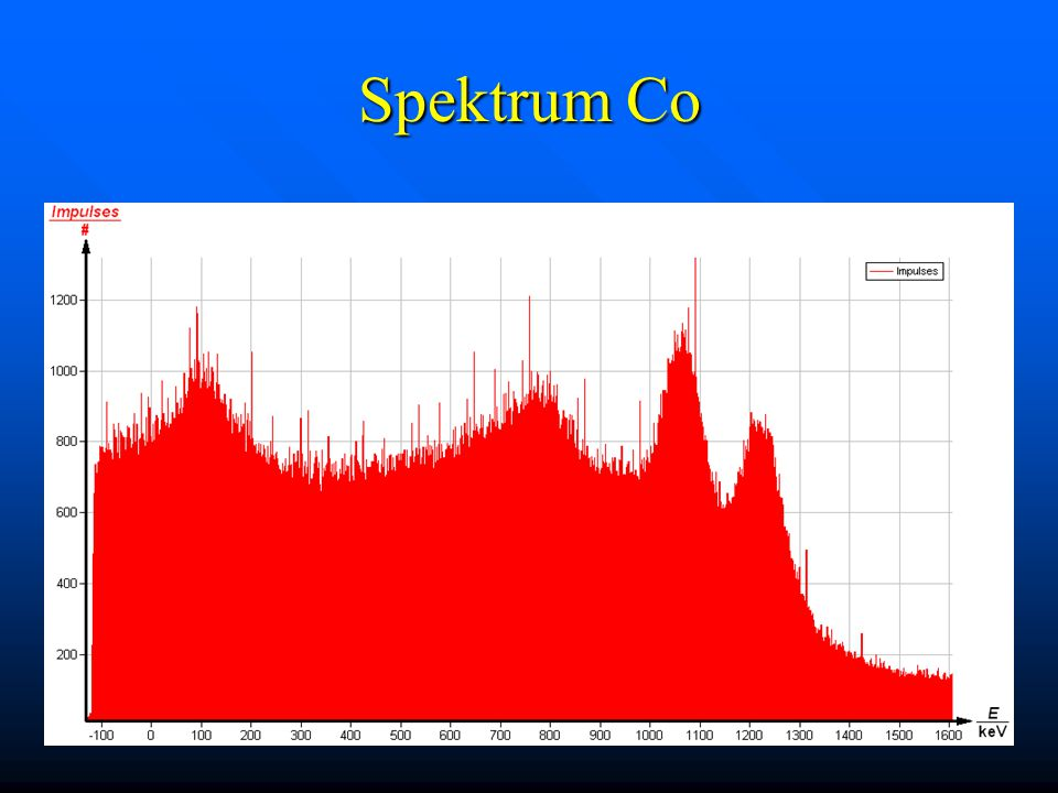 Spektrum Co