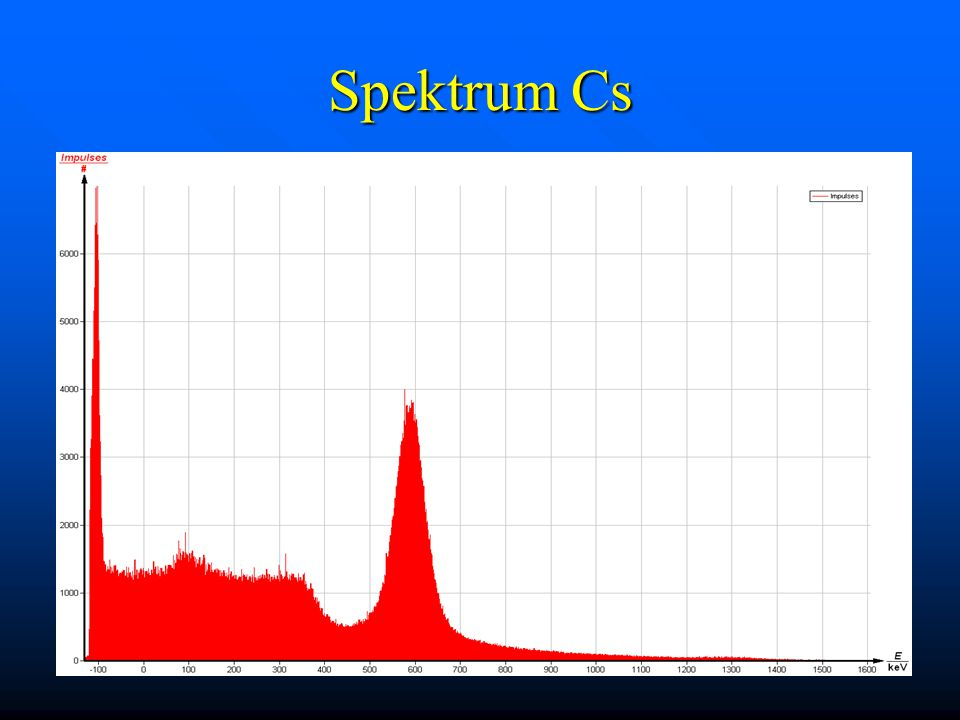 Spektrum Cs