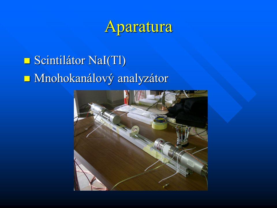 Aparatura Scintilátor NaI(Tl) Mnohokanálový analyzátor
