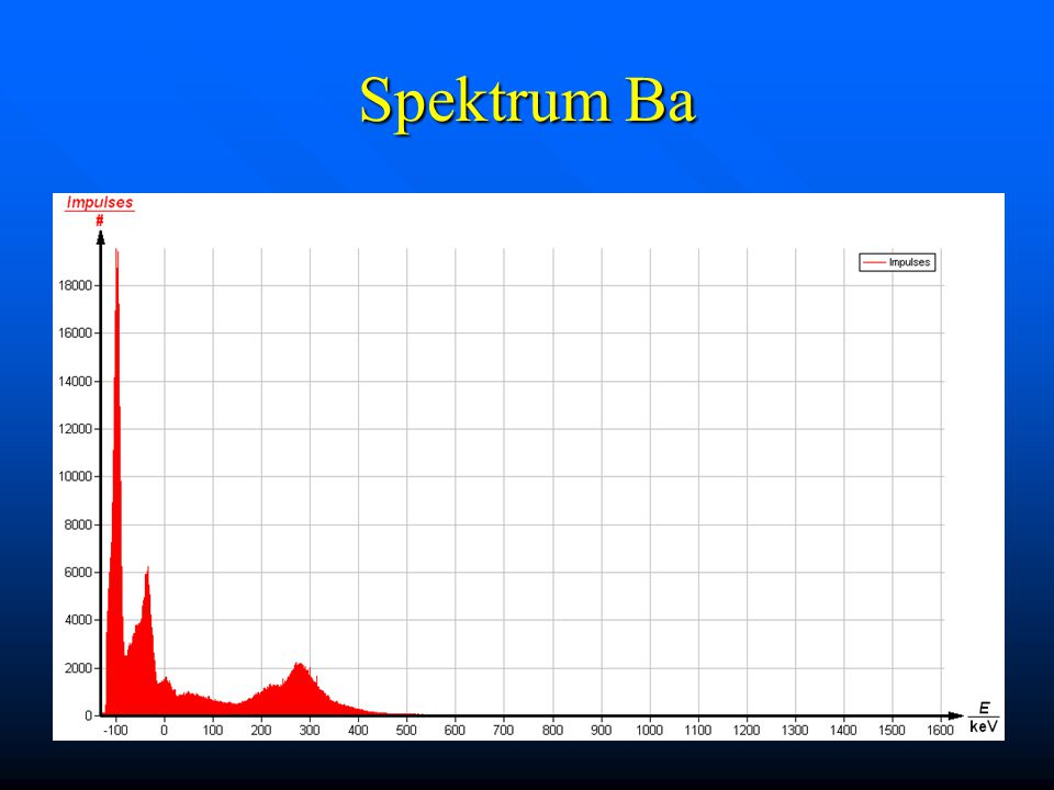 Spektrum Ba