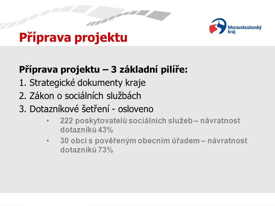 Příprava projektu Příprava projektu – 3 základní pilíře: