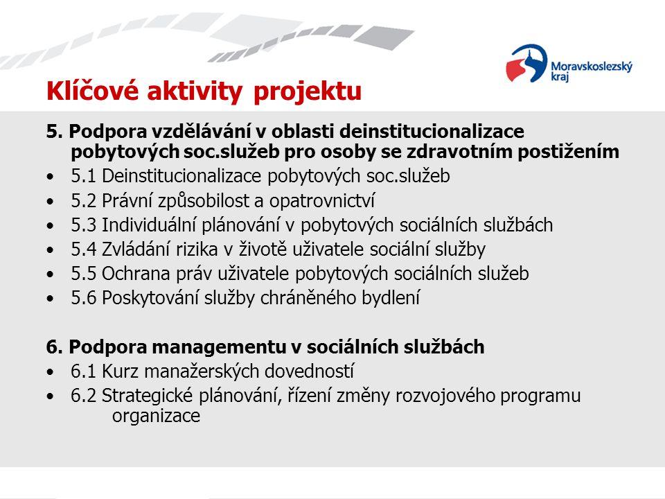 Klíčové aktivity projektu