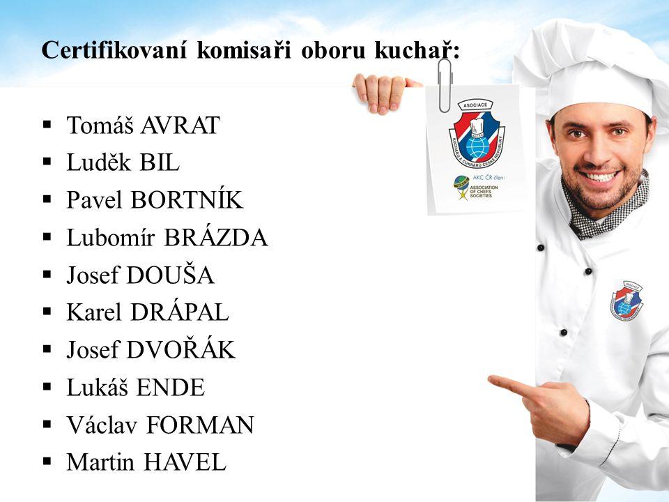 Certifikovaní komisaři oboru kuchař: