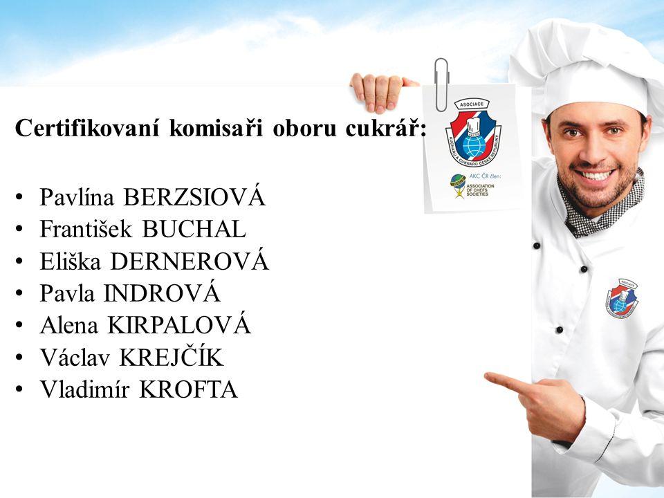 Certifikovaní komisaři oboru cukrář: