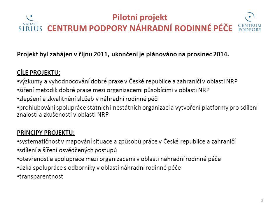 Pilotní projekt CENTRUM PODPORY NÁHRADNÍ RODINNÉ PÉČE
