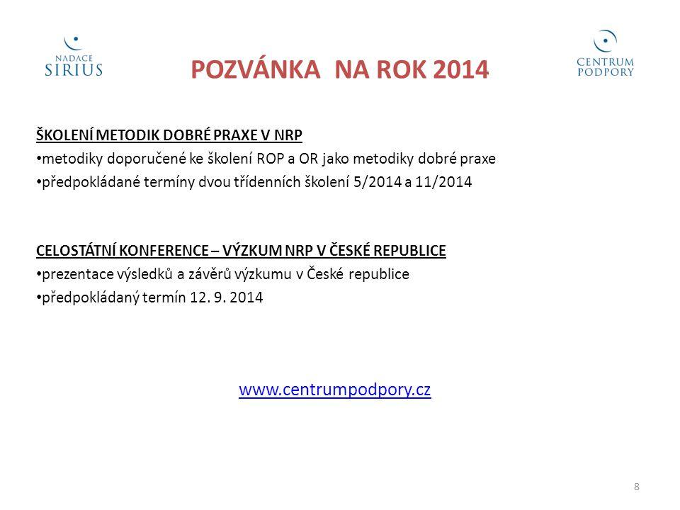 POZVÁNKA NA ROK 2014 www.centrumpodpory.cz