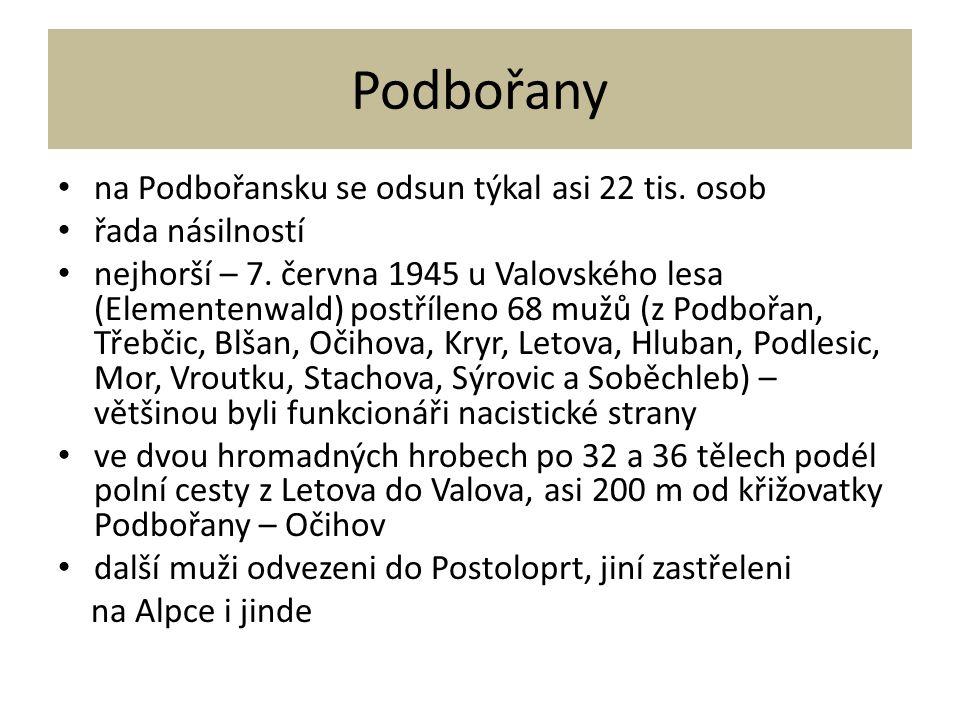 Podbořany na Podbořansku se odsun týkal asi 22 tis. osob