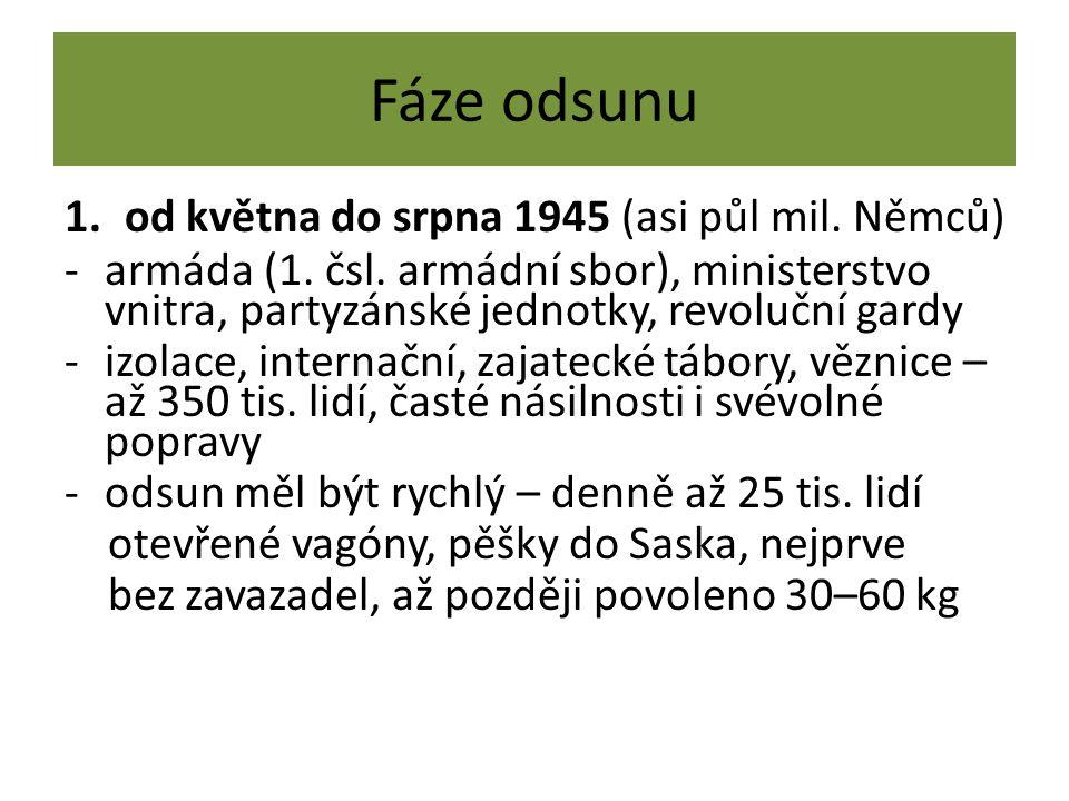 Fáze odsunu od května do srpna 1945 (asi půl mil. Němců)