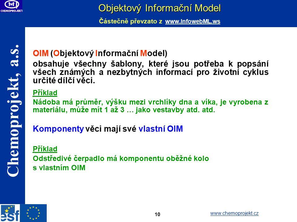Objektový Informační Model Částečně převzato z www.InfowebML.ws