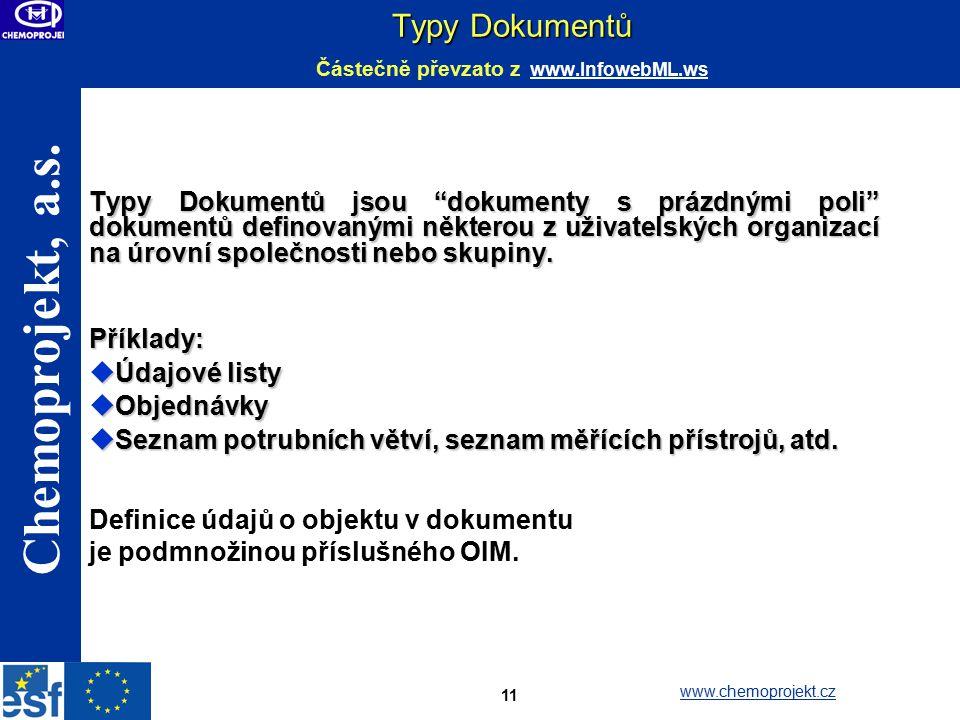 Typy Dokumentů Částečně převzato z www.InfowebML.ws