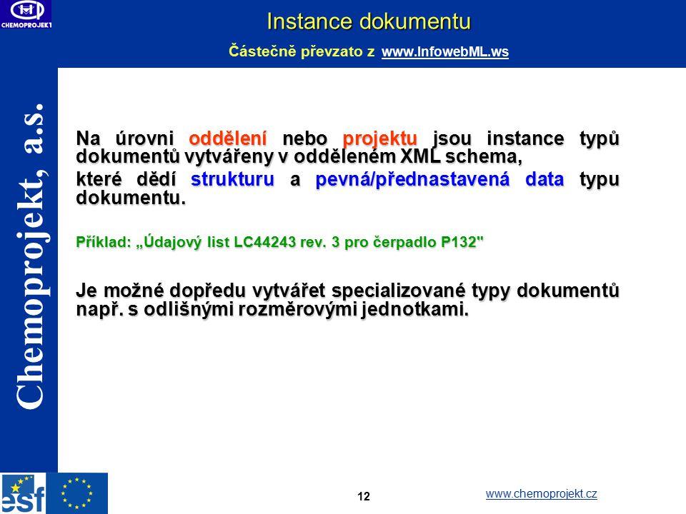 Instance dokumentu Částečně převzato z www.InfowebML.ws
