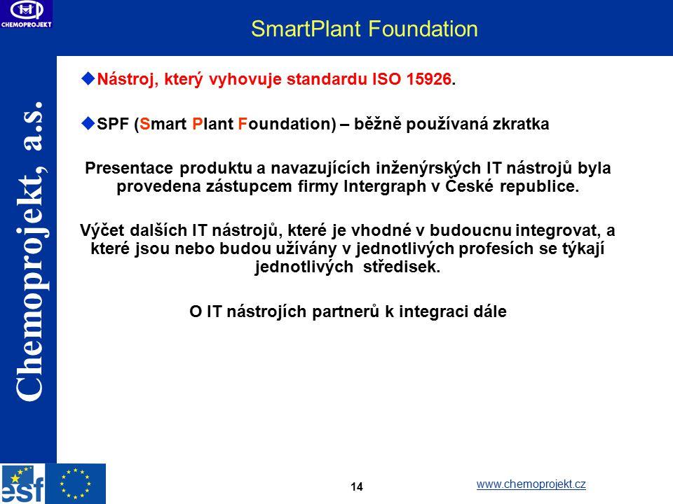 SmartPlant Foundation