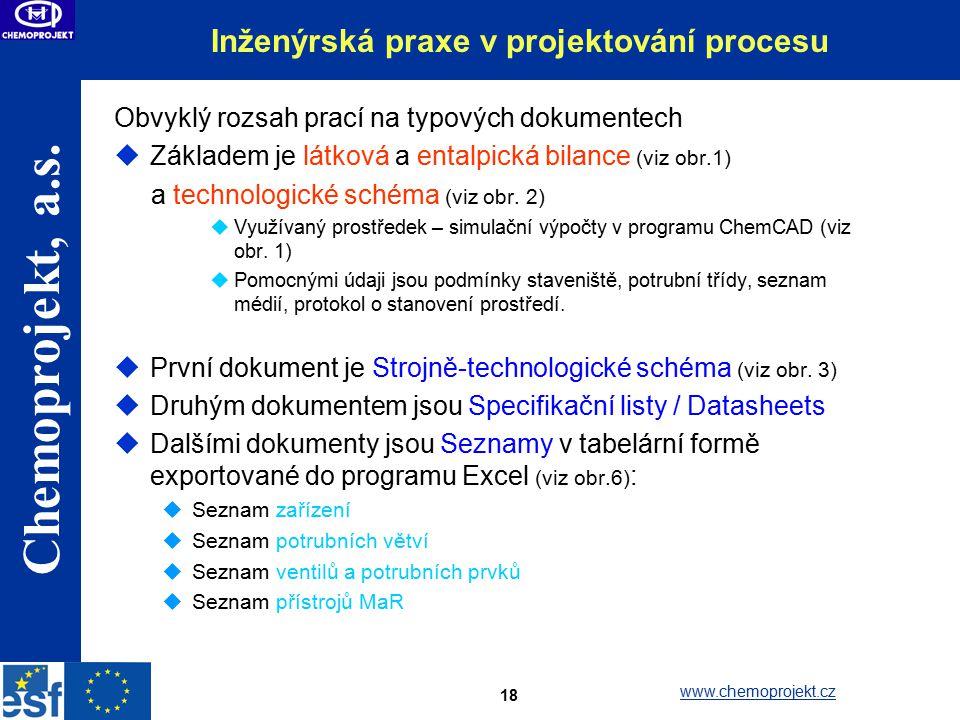 Inženýrská praxe v projektování procesu