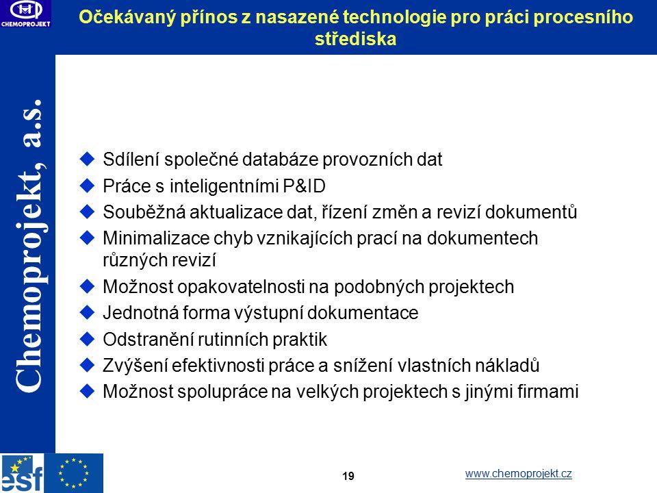 Očekávaný přínos z nasazené technologie pro práci procesního střediska