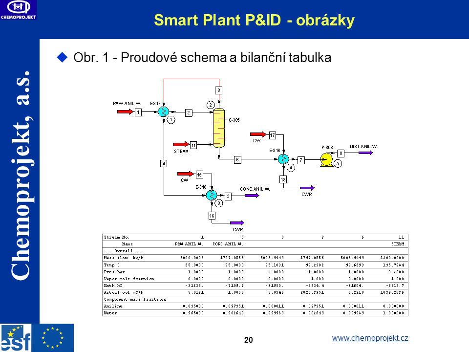 Smart Plant P&ID - obrázky