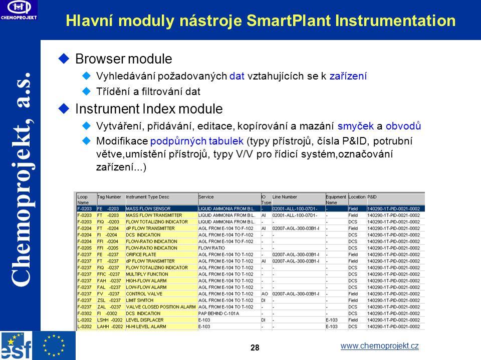 Hlavní moduly nástroje SmartPlant Instrumentation
