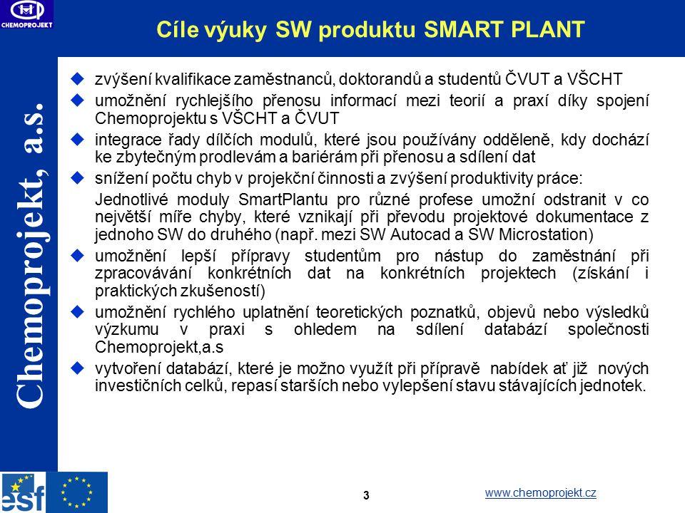 Cíle výuky SW produktu SMART PLANT