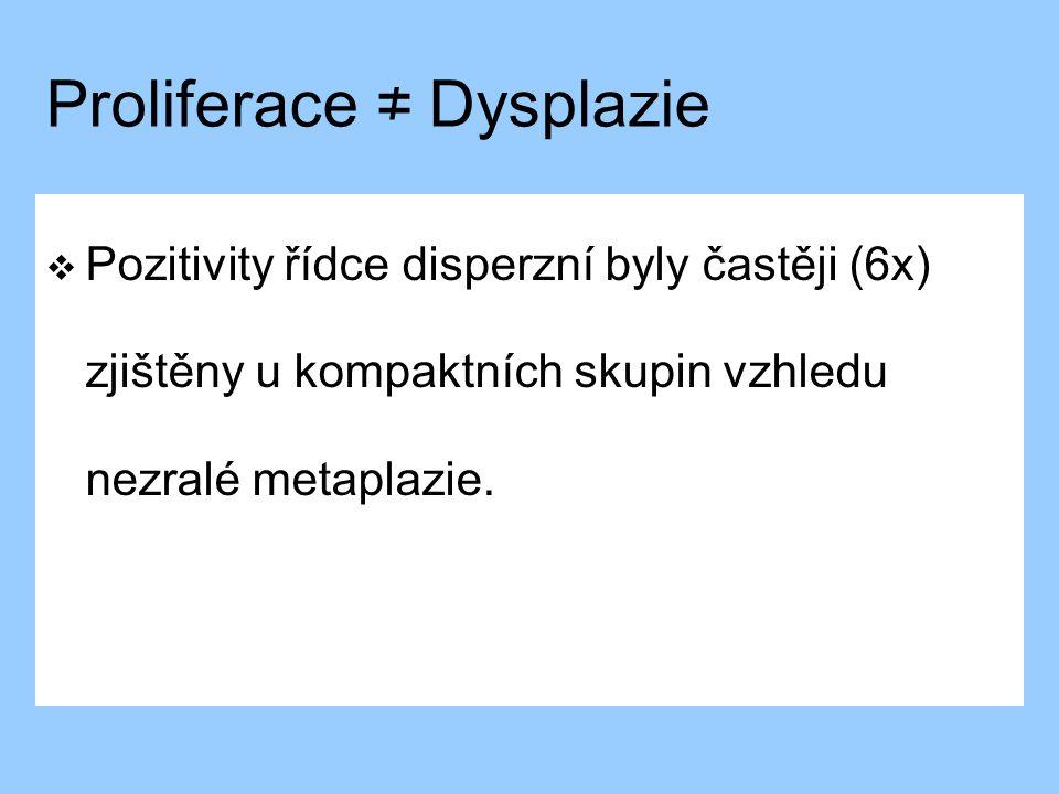 Proliferace ≠ Dysplazie