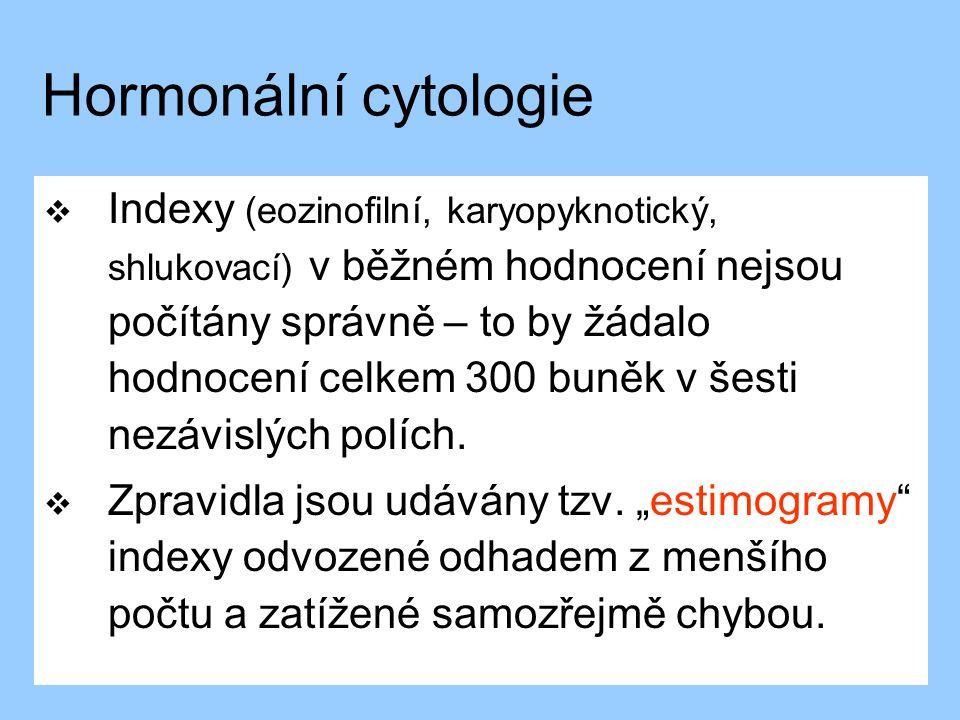 Hormonální cytologie