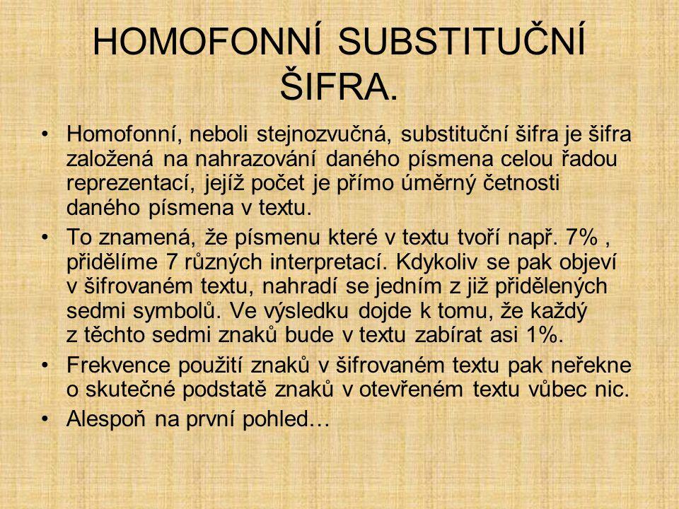 HOMOFONNÍ SUBSTITUČNÍ ŠIFRA.