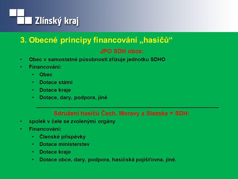 """3. Obecné principy financování """"hasičů"""