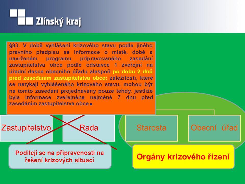 1. Orgány krizového řízení