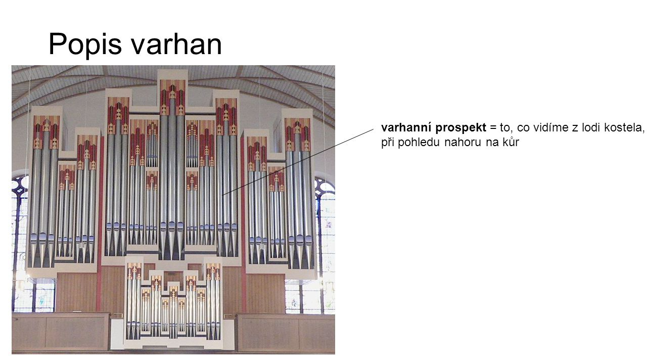 Popis varhan varhanní prospekt = to, co vidíme z lodi kostela,