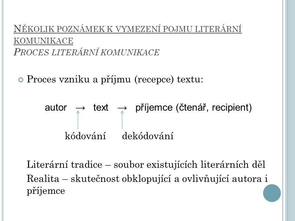 Několik poznámek k vymezení pojmu literární komunikace Proces literární komunikace