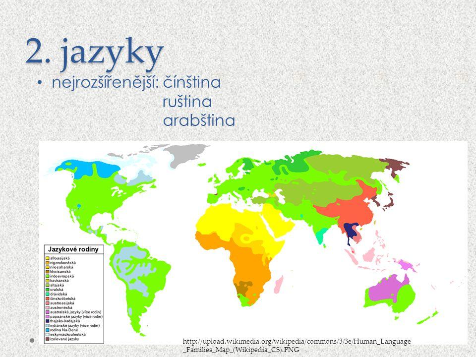 2. jazyky nejrozšířenější: čínština ruština arabština