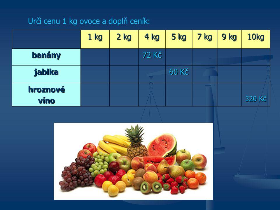 banány jablka hroznové víno